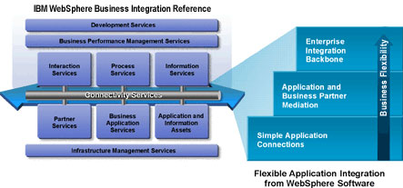 WebSphere Application Server V8: Administration and ...